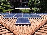 Isidoro Kit Anti piccioni Universale Inox per fotovoltaico di Marca Comprende Tutti Gli Accessori necessari all'installazione. Garanzia 25 Anni!