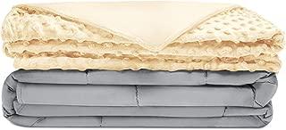 Best select comfort blanket Reviews