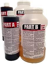 Secure Set SP (Shake & Pour) - Fence Post Kit - Commercial Grade. Fast, Secure & Safe Concrete Alternative for Easy Fence Post Installation (2)