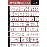 Kettlebell Workout Exercise Poster Laminated - Home Gym Weight Lifting Routine - HIIT Workout - Build Muscle & Lose Fat - Fitness Guide (18' x 27')