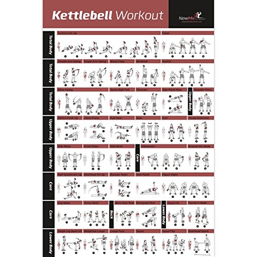 Kettlebell Workout Exercise Poster Laminated - Home Gym Weight Lifting Routine - HIIT Workout - Build Muscle & Lose Fat - Fitness Guide (18