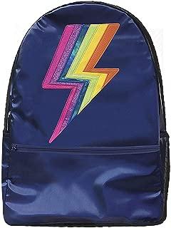 iscream backpack