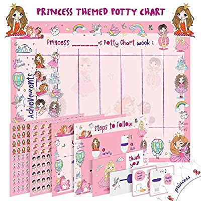 potty reward stickers, End of 'Related searches' list