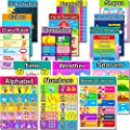 Large Size Educational Preschool Poster,Easy Read & Learn Design for Toddlers Kids Nursery Homeschool Kindergarten Classroom Playroom -Teach Alphabet, Numbers, Days, Colors and More (15 Pieces)