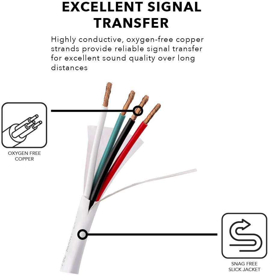 OSD 14//2 Speaker Wire 14 AWG//Gauge 2 Conductor UL List In Wall Direct Burial Graded CL2//CL3 Oxygen Free Copper OFC 500 Foot Snag Free Easy Pull Heavy Duty Box White