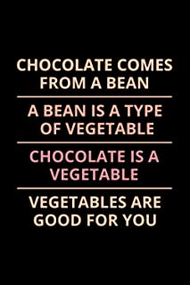 Chocolate comes from a bean, A bean is a Type of Vegetable, Chocolate is a Vegetable, Vegetables are good for you: Chocola...