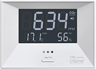 CO2モニター マーベル001
