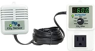 Autopilot PPM-5 CO2 Controller