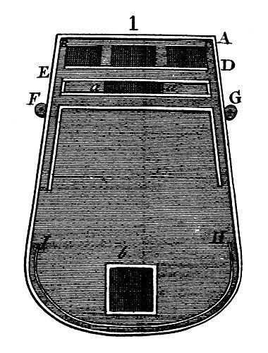 Franklin Ofen Ndetail von Benjamin FranklinS berühmtem Herd. Das wichtige Merkmal des Ofens, der sich verdoppelte Rückseite und eine Art Heizkörperleitung formte.