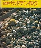 図解サボテン作り (1981年)