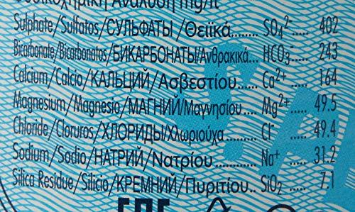 『サンペレグリノ (S.PELLEGRINO) 炭酸水 PET 500ml [直輸入品] × 24本』の8枚目の画像