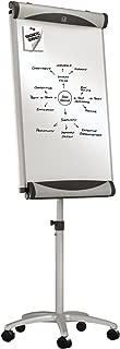Quartet Easel, Mobile, Magnetic, Whiteboard / Flip Chart, 27 x 41 Inches, Euro Premium (EU2000TE)