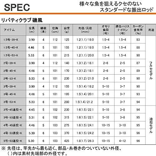 DAIWA『リバティクラブ磯風2号-39K』