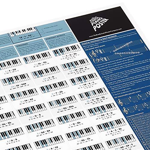 Klavierakkorde Poster von Really Useful Poster Company – Klavier Akkorde und Tonleiter Übersicht - Illustriertes Tonleiter Poster - Musiktheorie und Klavier lernen für Anfänger - A1 Größe gefaltet