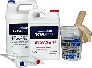 TotalBoat High Performance Epoxy Kits