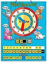 ZazzyKid Time Teaching Clock for Basic-Math
