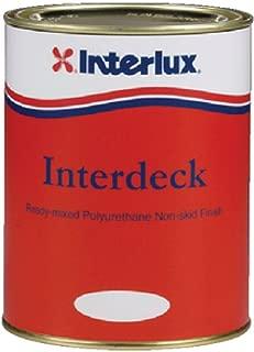 Interlux YJB923/QT Interdeck Slip-Resistant Deck Paint (Squall Blue)
