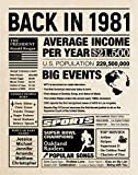 40th Birthday or Wedding Anniversary Party Decoration Supplies, 40th Birthday Gift for Men or Women, 11' x 14' Old Newspaper Poster from 40 Years Ago, Back in 1981 Poster, Made of thick and hard PVC
