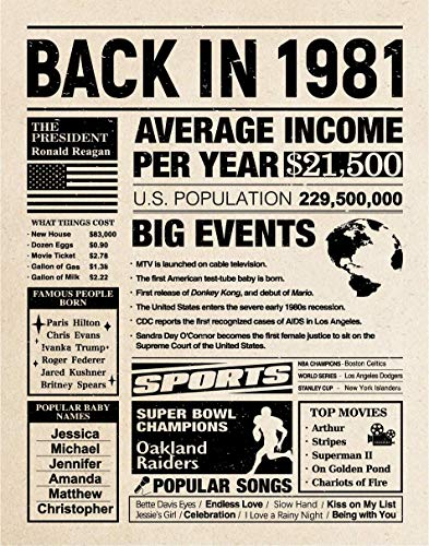 TopBashGo 40th Birthday or Wedding Anniversary Party Decoration Supplies, 40th Birthday Gift for Men or Women, 11x14 Inches Old Newspaper Poster from 40 Years Ago, Back in 1981 Poster, Made of thick and hard PVC
