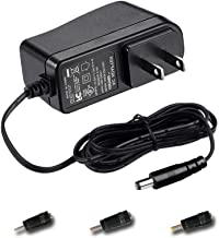 12V AC Adapter Compatible Spectra S1 S2 SPS100 SPS200 9 Plus Hospital Grade Electric Pump, Freestyle/Ameda Pump Power Supply Adaptor Replacement Cord