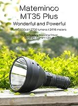 MT35 PLUS