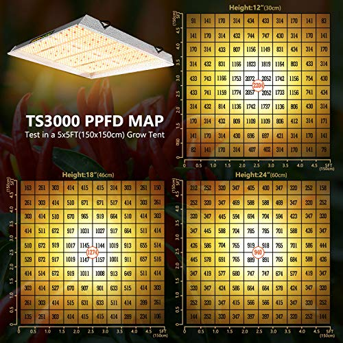 MARS HYDRO TS 3000W LED Grow Light