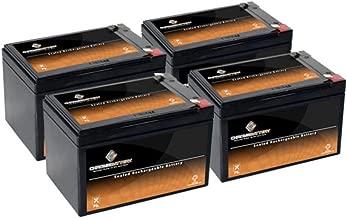 Best cb12 12 battery Reviews