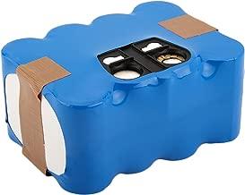 Amazon.es: bateria robot aspirador solac ecogenic aa3400