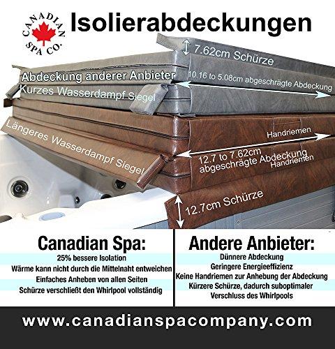 Canadian Spa hochwertige Whirlpool Isolierabdeckung, energiesparend, grau, 228cm x 228cm
