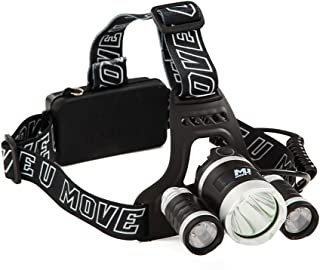Best rechargeable headlamp milwaukee Reviews
