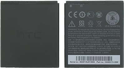 Best htc desire 510 battery Reviews