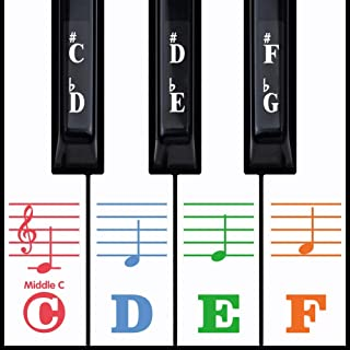 Kids Piano Keyboard Stickers for 88/61/54/49/37 Key....