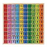 JAGENIE Tabla de multiplicación de madera enseñanza temprana rompecabezas niños educativo niño juguete