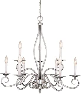 Best pewter chandelier colonial Reviews