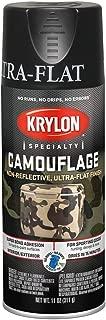 Best krylon ultra flat black spray paint Reviews