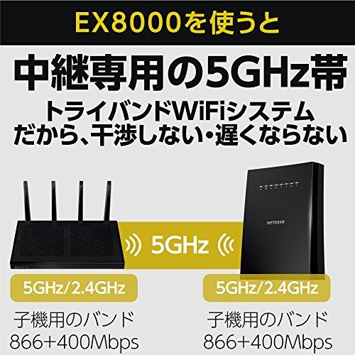 NETGEARメッシュ中継機エクステンダー11acAC3000トライバンド速度1733+866+400Mbps他社ともつながる中継器EX8000