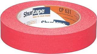 Best shurtape cp 83 Reviews