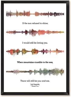Lab No. 4 Thank You Song Soundwave Lyrics Music Framed Poster
