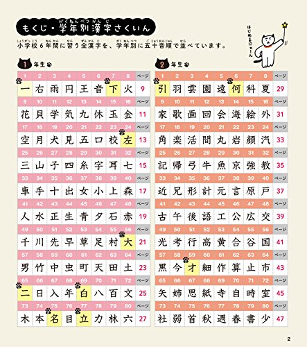 学研プラス『小学全漢字おぼえるカード』