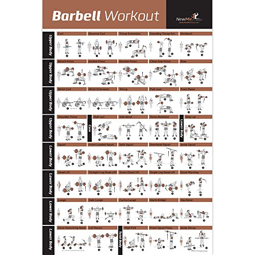 Barbell Workout Exercise Poster Laminated - Home Gym Weight Lifting Chart - Build Muscle Tone & Tighten - Strength Training Routine - Body Building Guide w/Free Weights & Resistance (18' x 27')