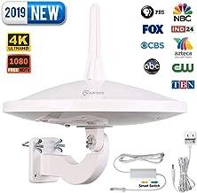 ANTOP UFO 720°Dual-Omni-Directional Outdoor HDTV Antenna Exclusive Smartpass Amplifier..