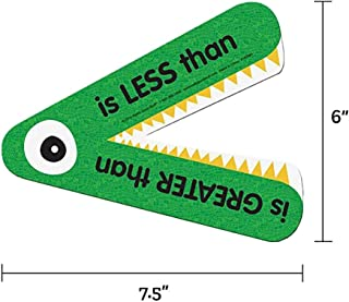 Really Good Stuff Greater Than Or Less Than Student Manipulatives – Set of 12