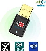 Best dell optiplex wireless antenna Reviews