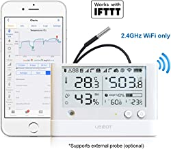 UbiBot WS1 Pro WiFi Temperature Humidity Sensor,Warehouse Temperature Monitor,Wireless Freezer Thermometer,Remote Greenhouse Data Logger,Free App alerts for Android iOS (2.4GHz only, no hub Required)