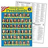 TREND enterprises, Inc. United States Presidents Learning Chart, 17' x 22'
