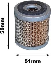 Compatible Ducati 900 SD Darmah Oil Filter 1977-1983