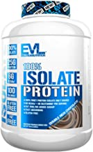 Evlution Nutrition 100% Isolate, Whey Isolate Protein Powder, 25 G of Fast Absorbing Protein, No Sugar Added, Low-Carb, Gl...