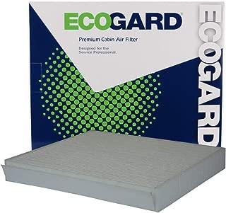 ECOGARD XC11547 Premium Cabin Air Filter Fits Toyota C-HR