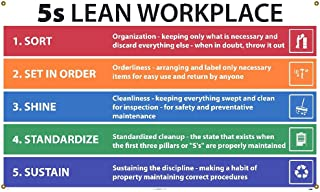 NMC BT556 5S Lean Workplace Banner