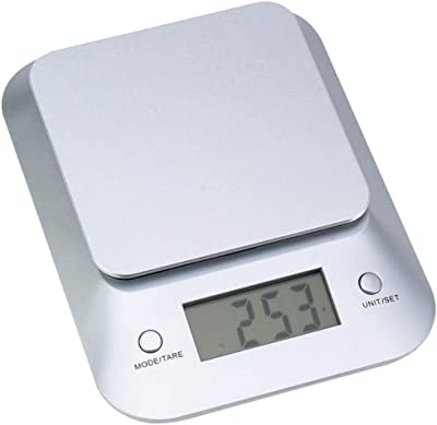Mini Electronic Scale Measures Up